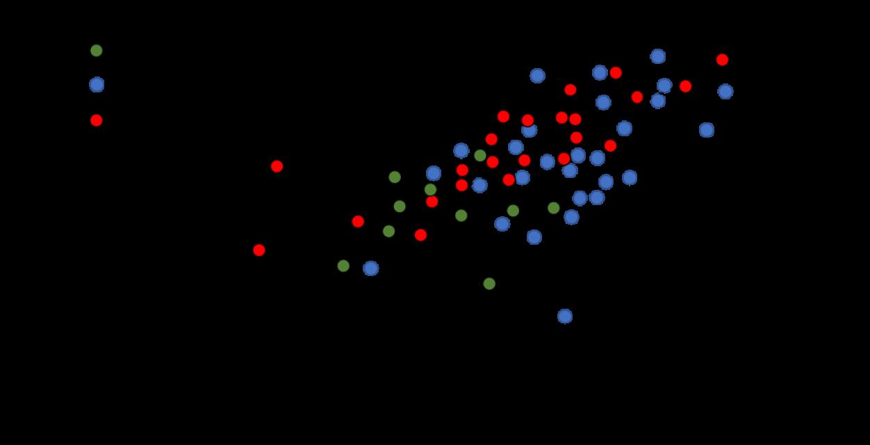 Figure 6.png